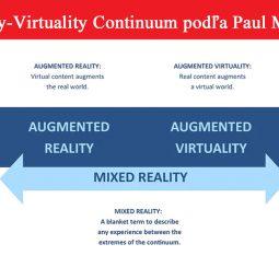 reality_virtuality continuum_paul milgram